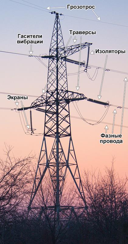 energy_11
